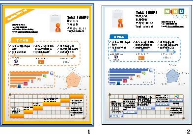 Juki的一页纸简历简洁版(橙色版&腾讯版)