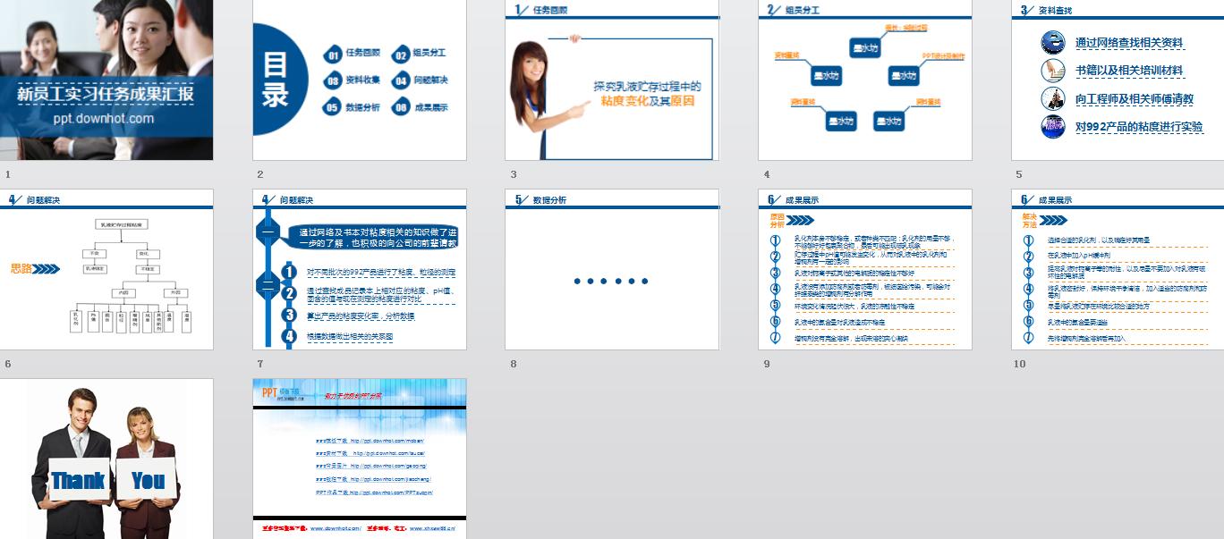 新员工实习报告<a href=http://www.pptxz.com target=_blank class=infotextkey>PPT模板</a>