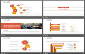 Orange Ministist开业报告PPT模板下载