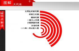 中国十八大会议PPT模板免费下载