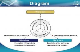 现代商业会议PPT模板打包下载